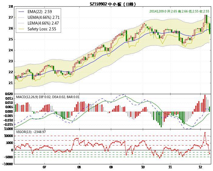 stock03